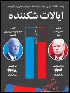 Nov 5 Iran
