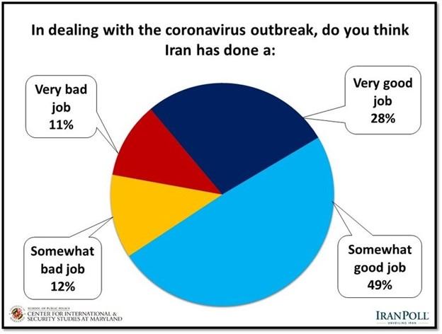 Public Opinion Poll #1