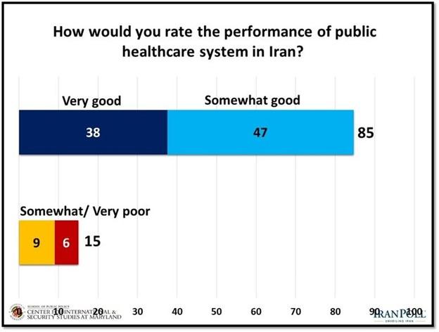 Public Opinion #2