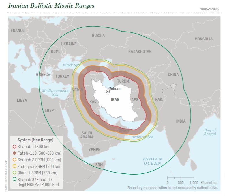Iran missile ranges 2019