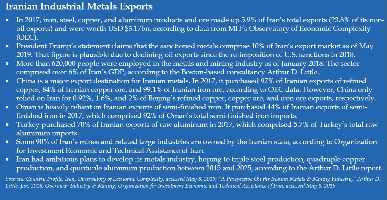 Metals info