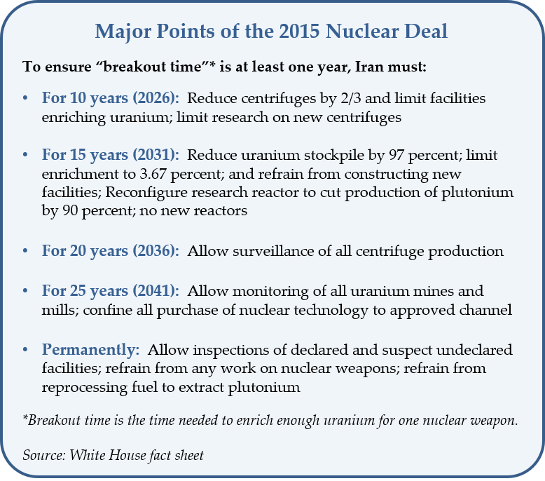 Major Points of the JCPOA
