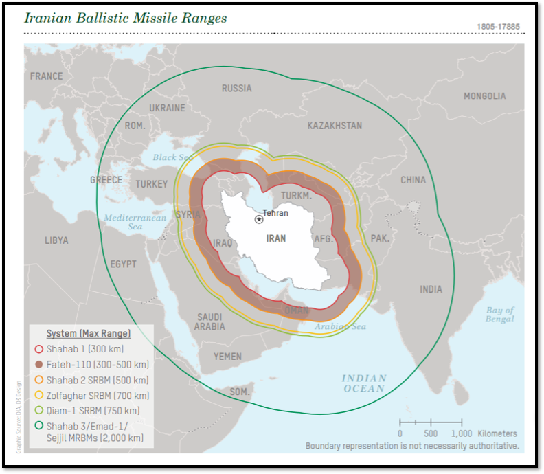 Defense Intelligence Agency estimates of missile ranges (2019)