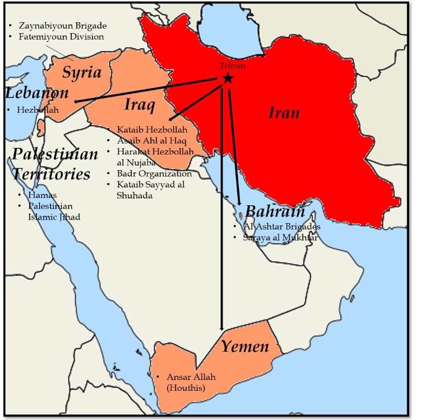 Iran proxy map