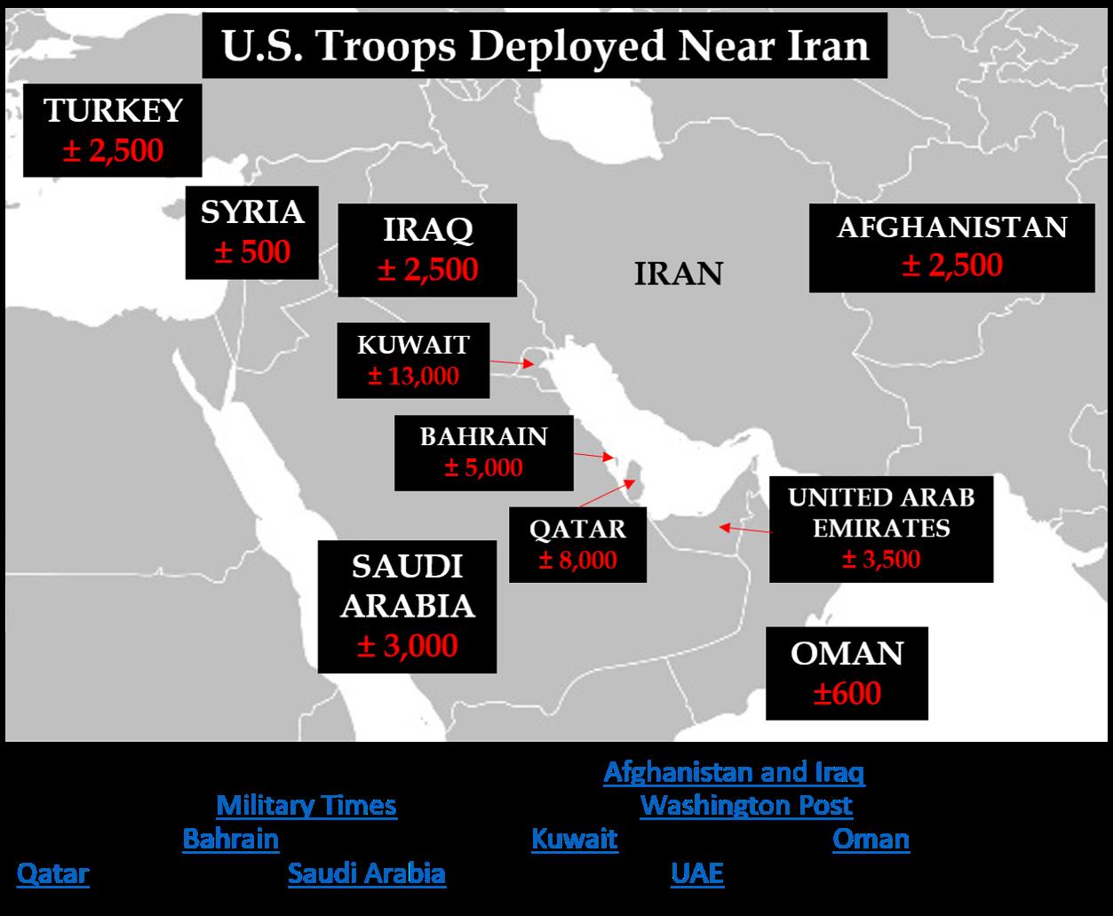 US Deployments