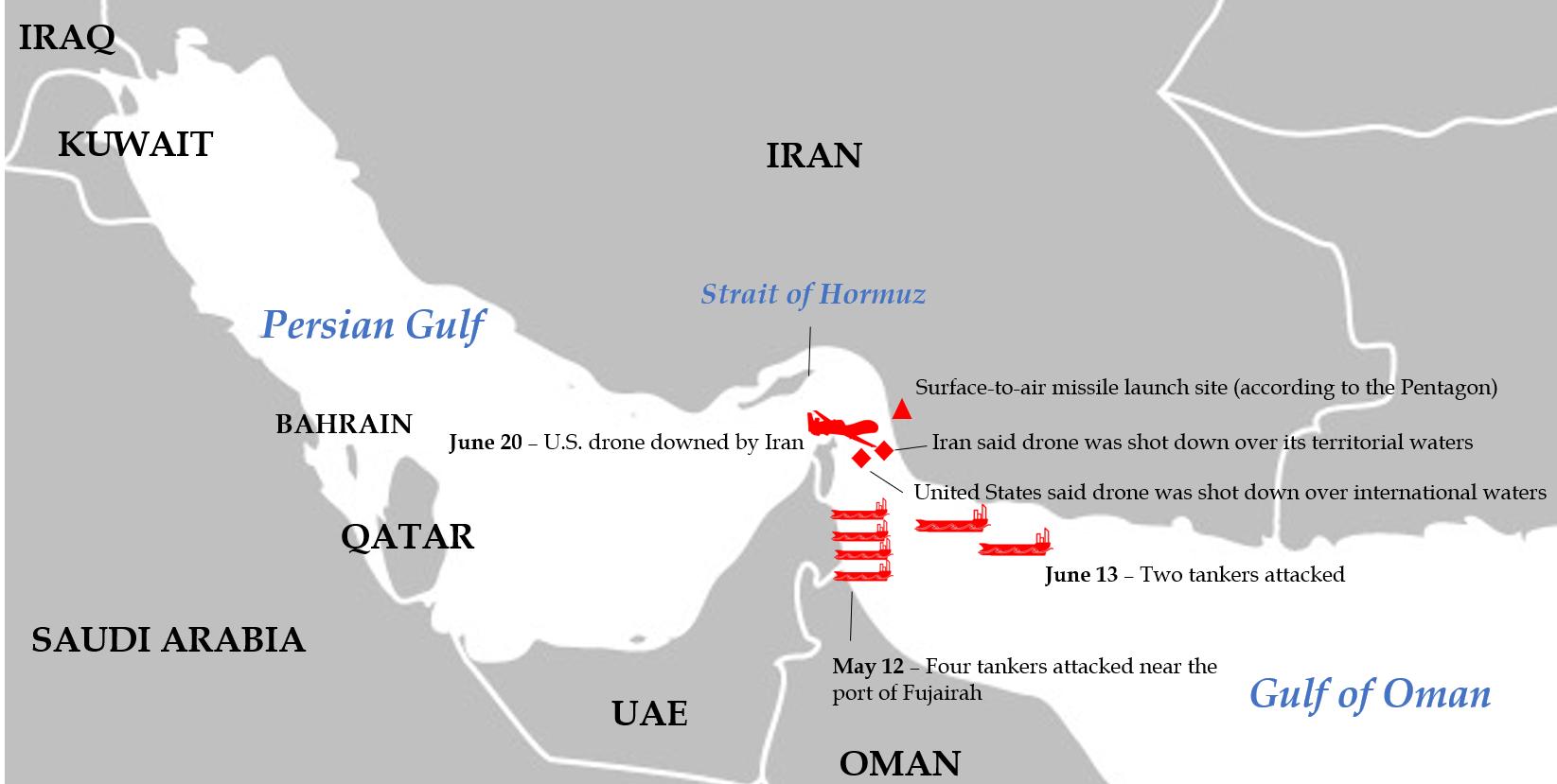 Oman Enemies