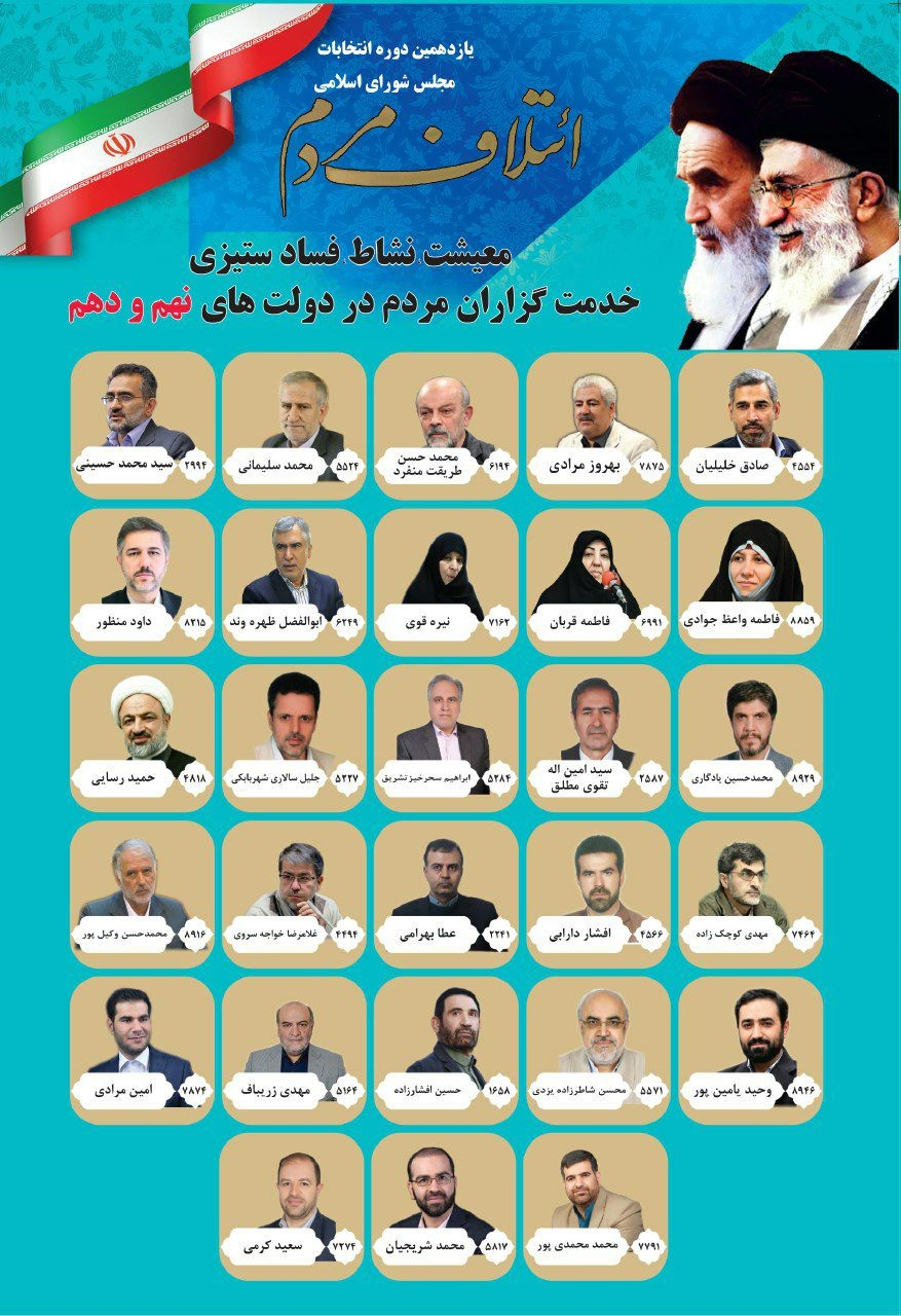 People's Coalition List