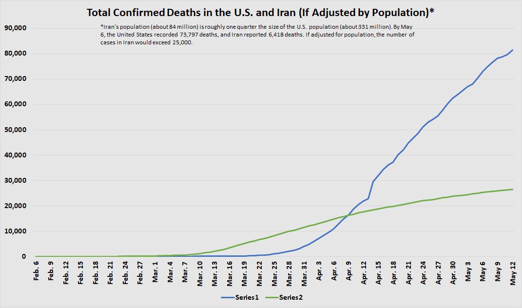 adjusted deaths