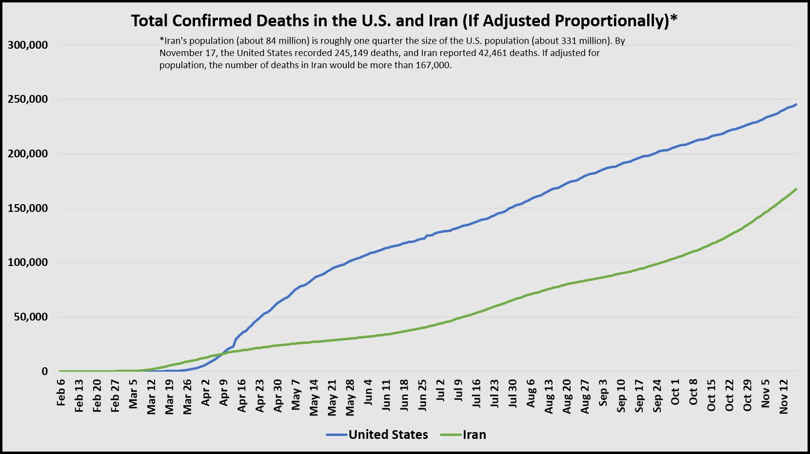 Adj Deaths